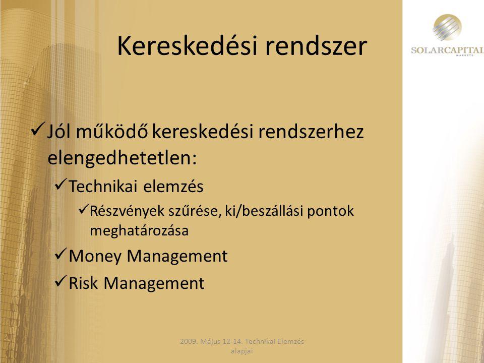 Kereskedési rendszer  Jól működő kereskedési rendszerhez elengedhetetlen:  Technikai elemzés  Részvények szűrése, ki/beszállási pontok meghatározás