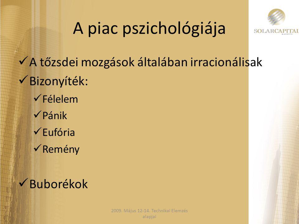 A piac pszichológiája  A tőzsdei mozgások általában irracionálisak  Bizonyíték:  Félelem  Pánik  Eufória  Remény  Buborékok 2009. Május 12-14.