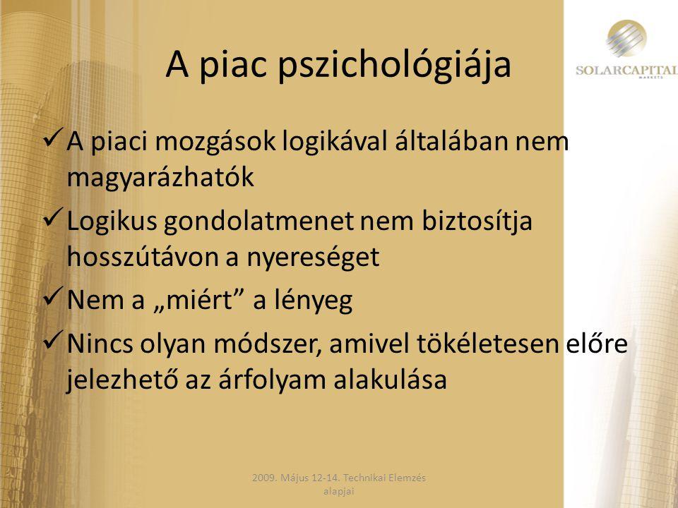 A piac pszichológiája  A piaci mozgások logikával általában nem magyarázhatók  Logikus gondolatmenet nem biztosítja hosszútávon a nyereséget  Nem a