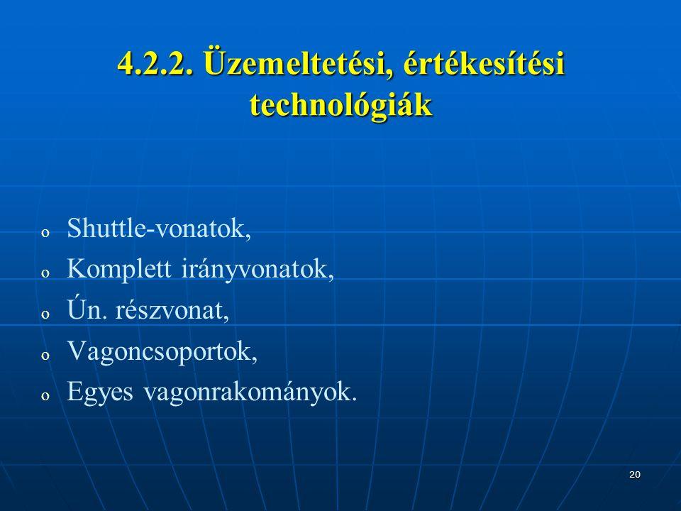 20 4.2.2. Üzemeltetési, értékesítési technológiák o o Shuttle-vonatok, o o Komplett irányvonatok, o o Ún. részvonat, o o Vagoncsoportok, o o Egyes vag