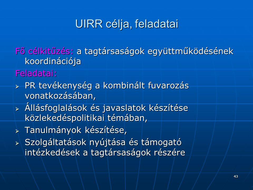 43 UIRR célja, feladatai Fő célkitűzés: a tagtársaságok együttműködésének koordinációja Feladatai:  PR tevékenység a kombinált fuvarozás vonatkozásáb