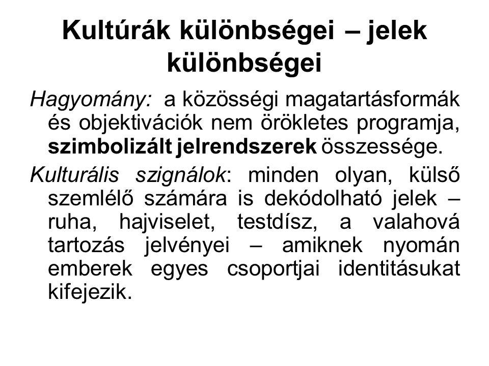 Kultúrák különbségei – jelek különbségei Hagyomány: a közösségi magatartásformák és objektivációk nem örökletes programja, szimbolizált jelrendszerek