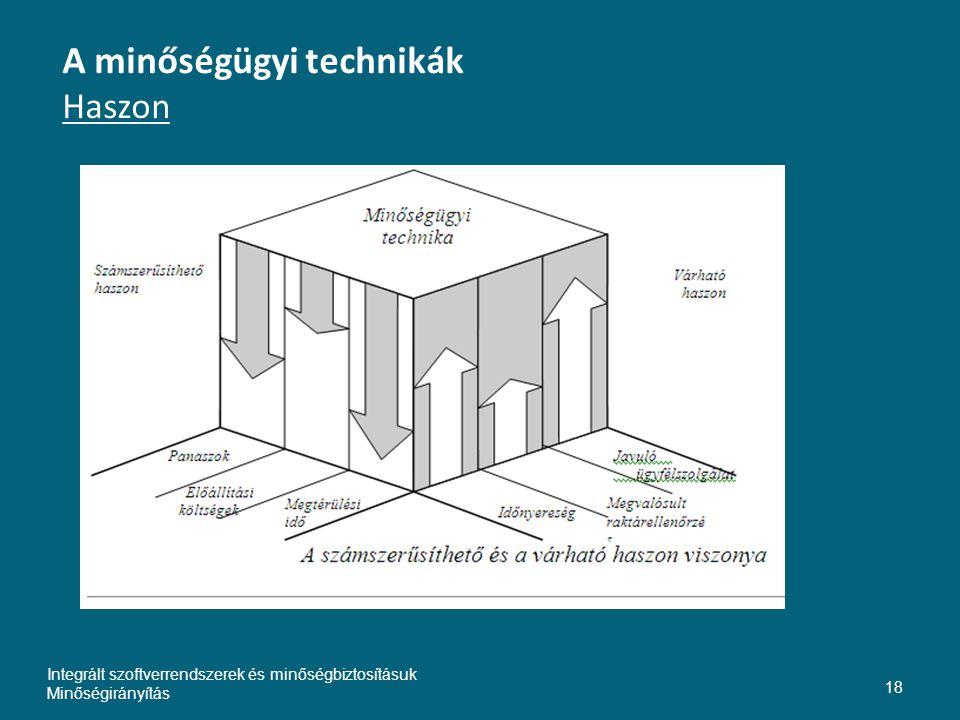 A minőségügyi technikák Haszon Integrált szoftverrendszerek és minőségbiztosításuk Minőségirányítás 18