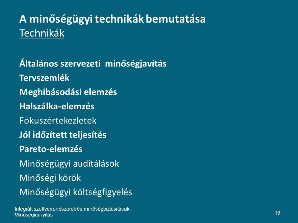A minőségügyi technikák bemutatása Technikák Általános szervezeti minőségjavítás Tervszemlék Meghibásodási elemzés Halszálka-elemzés Fókuszértekezletek Jól időzített teljesítés Pareto-elemzés Minőségügyi auditálások Minőségi körök Minőségügyi költségfigyelés Integrált szoftverrendszerek és minőségbiztosításuk Minőségirányítás 19