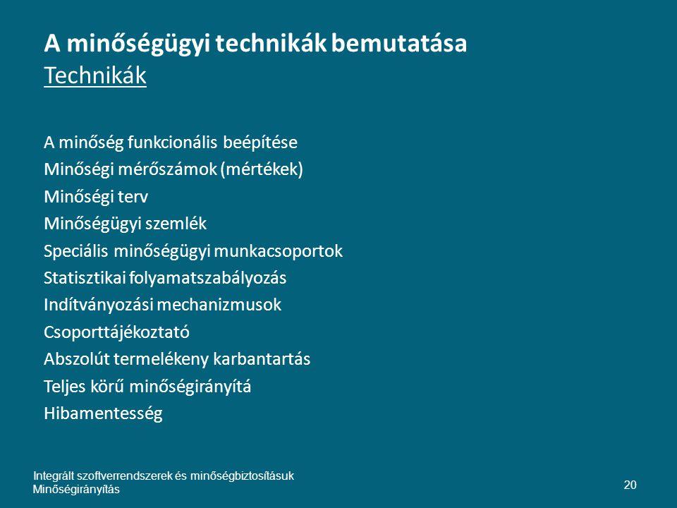 A minőségügyi technikák bemutatása Technikák A minőség funkcionális beépítése Minőségi mérőszámok (mértékek) Minőségi terv Minőségügyi szemlék Speciális minőségügyi munkacsoportok Statisztikai folyamatszabályozás Indítványozási mechanizmusok Csoporttájékoztató Abszolút termelékeny karbantartás Teljes körű minőségirányítá Hibamentesség Integrált szoftverrendszerek és minőségbiztosításuk Minőségirányítás 20