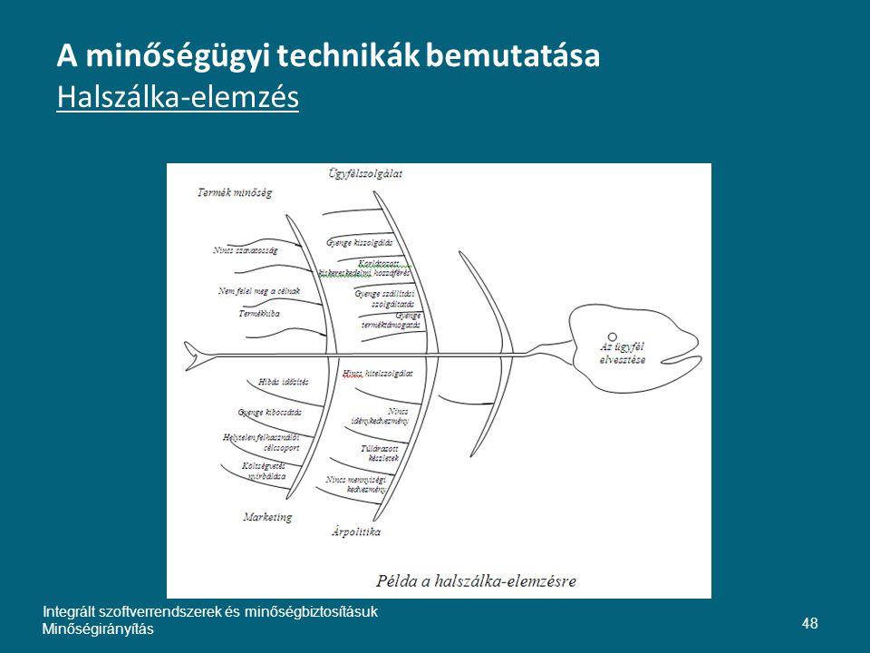A minőségügyi technikák bemutatása Halszálka-elemzés Integrált szoftverrendszerek és minőségbiztosításuk Minőségirányítás 48