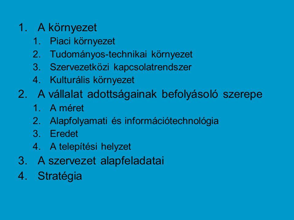 1.A környezet 1.Piaci környezet 2.Tudományos-technikai környezet 3.Szervezetközi kapcsolatrendszer 4.Kulturális környezet 2.A vállalat adottságainak b