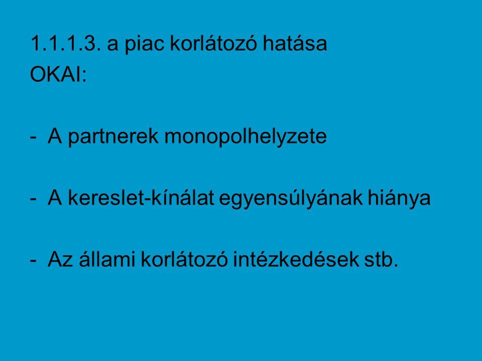1.1.1.3. a piac korlátozó hatása OKAI: -A partnerek monopolhelyzete -A kereslet-kínálat egyensúlyának hiánya -Az állami korlátozó intézkedések stb.