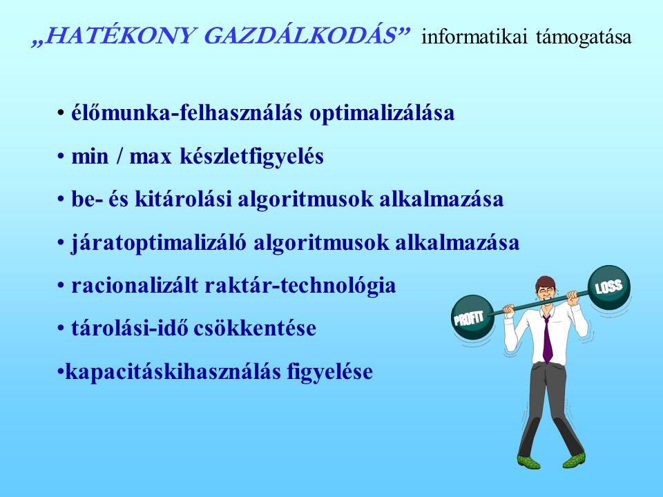 """""""HATÉKONY GAZDÁLKODÁS informatikai támogatása • élőmunka-felhasználás optimalizálása • min / max készletfigyelés • be- és kitárolási algoritmusok alkalmazása • járatoptimalizáló algoritmusok alkalmazása • racionalizált raktár-technológia • tárolási-idő csökkentése •kapacitáskihasználás figyelése"""