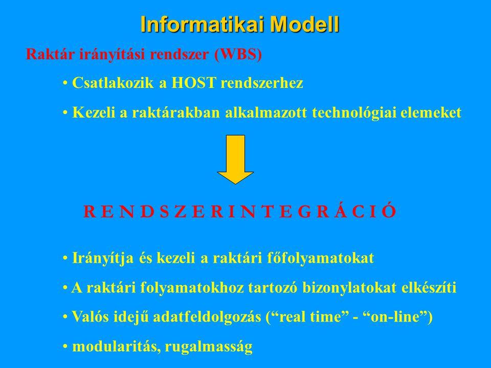 Raktár irányítási rendszer (WBS) • Csatlakozik a HOST rendszerhez • Kezeli a raktárakban alkalmazott technológiai elemeket R E N D S Z E R I N T E G R Á C I Ó • Irányítja és kezeli a raktári főfolyamatokat • A raktári folyamatokhoz tartozó bizonylatokat elkészíti • Valós idejű adatfeldolgozás ( real time - on-line ) • modularitás, rugalmasság Informatikai Modell