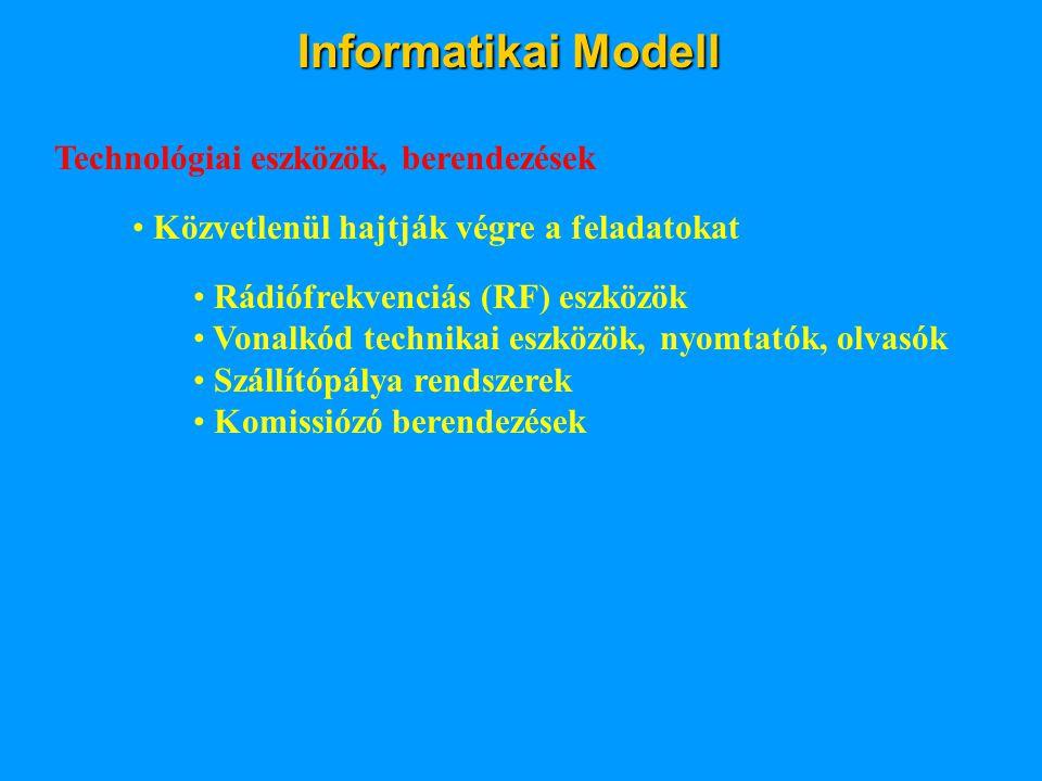 • Rádiófrekvenciás (RF) eszközök • Vonalkód technikai eszközök, nyomtatók, olvasók • Szállítópálya rendszerek • Komissiózó berendezések Technológiai eszközök, berendezések • Közvetlenül hajtják végre a feladatokat Informatikai Modell