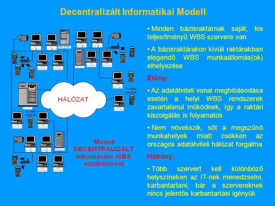 Decentralizált Informatikai Modell • Minden bázisraktárnak saját, kis teljesítményű WBS szervere van • A bázisraktárakon kívüli raktárakban elegendő WBS munkaállomás(ok) elhelyezése Előny: • Az adatátviteli vonal meghibásodása esetén a helyi WBS rendszerek zavartalanul működnek, így a raktári kiszolgálás is folyamatos • Nem növekszik, sőt a megszűnő munkahelyek miatt csökken az országos adatátviteli hálózat forgalma Hátrány: • Több szervert kell különböző helyszíneken az IT-nek menedzselni, karbantartani, bár a szervereknek nincs jelentős karbantartási igényük