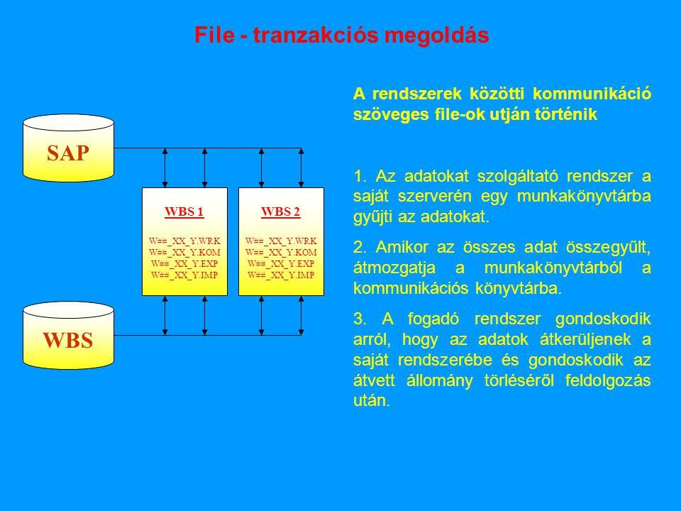 SAP WBS WBS 1 W##_XX_Y.WRK W##_XX_Y.KOM W##_XX_Y.EXP W##_XX_Y.IMP WBS 2 W##_XX_Y.WRK W##_XX_Y.KOM W##_XX_Y.EXP W##_XX_Y.IMP A rendszerek közötti kommunikáció szöveges file-ok utján történik 1.