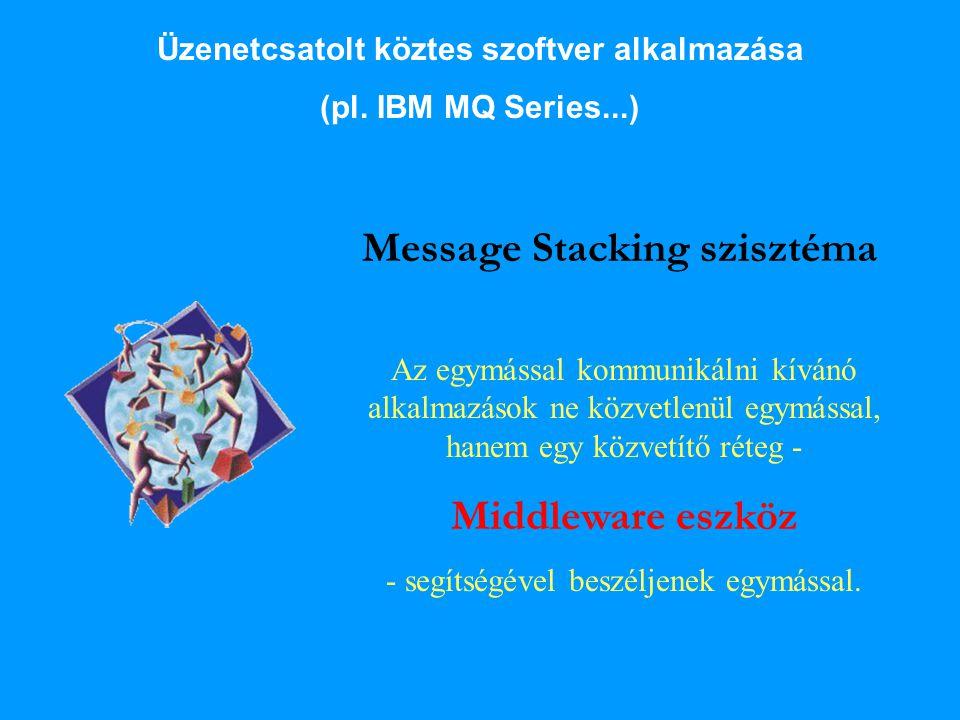 Üzenetcsatolt köztes szoftver alkalmazása (pl. IBM MQ Series...) Message Stacking szisztéma Az egymással kommunikálni kívánó alkalmazások ne közvetlen