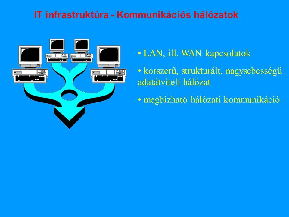 • LAN, ill. WAN kapcsolatok • korszerű, strukturált, nagysebességű adatátviteli hálózat • megbízható hálózati kommunikáció IT infrastruktúra - Kommuni