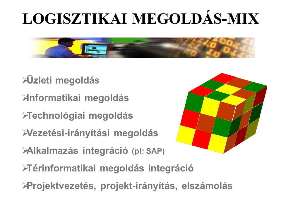  Üzleti megoldás  Informatikai megoldás  Technológiai megoldás  Vezetési-irányítási megoldás  Alkalmazás integráció (pl: SAP)  Térinformatikai megoldás integráció  Projektvezetés, projekt-irányítás, elszámolás LOGISZTIKAI MEGOLDÁS-MIX
