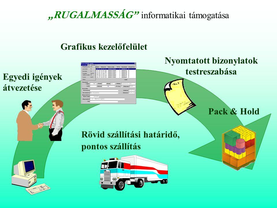 """Egyedi igények átvezetése Grafikus kezelőfelület Nyomtatott bizonylatok testreszabása Pack & Hold """"RUGALMASSÁG informatikai támogatása Rövid szállítási határidő, pontos szállítás"""