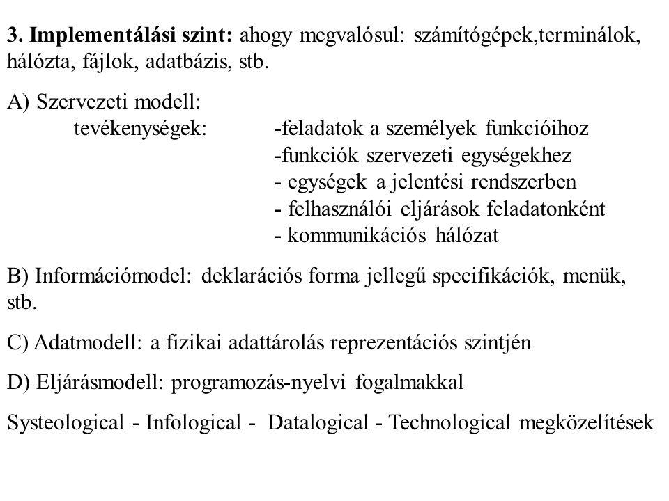 3. Implementálási szint: ahogy megvalósul: számítógépek,terminálok, hálózta, fájlok, adatbázis, stb. A) Szervezeti modell: tevékenységek:-feladatok a