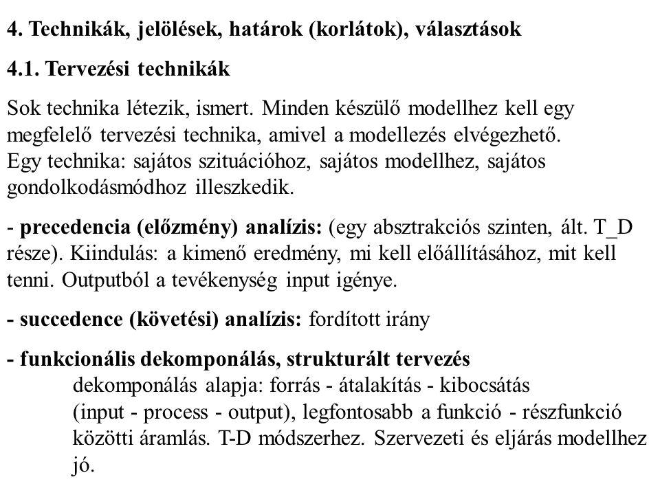4. Technikák, jelölések, határok (korlátok), választások 4.1.