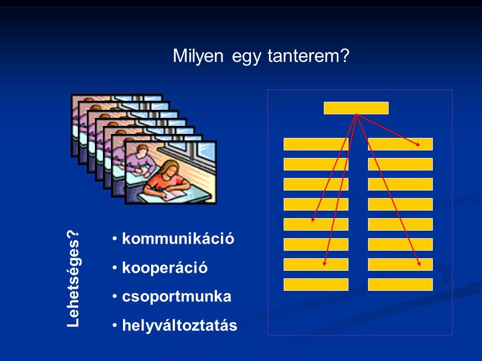 Milyen egy tanterem? • kommunikáció • kooperáció • csoportmunka • helyváltoztatás L e h e t s é g e s ?