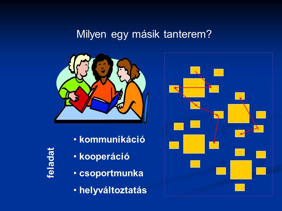 Milyen egy másik tanterem? • kommunikáció • kooperáció • csoportmunka • helyváltoztatás f e l a d a t