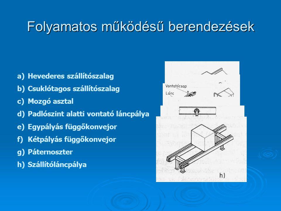 Folyamatos működésű berendezések a)Hevederes szállítószalag b)Csuklótagos szállítószalag c)Mozgó asztal d)Padlószint alatti vontató láncpálya e)Egypál
