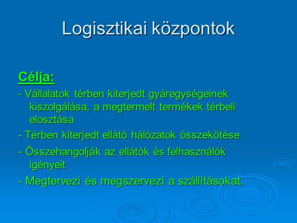 Logisztikai központok Célja: - Vállalatok térben kiterjedt gyáregységeinek kiszolgálása, a megtermelt termékek térbeli elosztása - Térben kiterjedt el