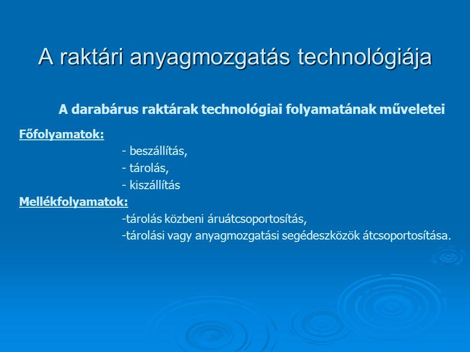 A raktári anyagmozgatás technológiája A darabárus raktárak technológiai folyamatának műveletei Főfolyamatok: - beszállítás, - tárolás, - kiszállítás M