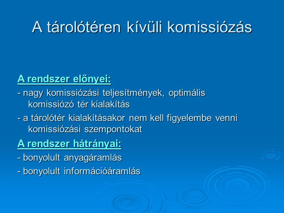 A tárolótéren kívüli komissiózás A rendszer előnyei: - nagy komissiózási teljesítmények, optimális komissiózó tér kialakítás - a tárolótér kialakítása