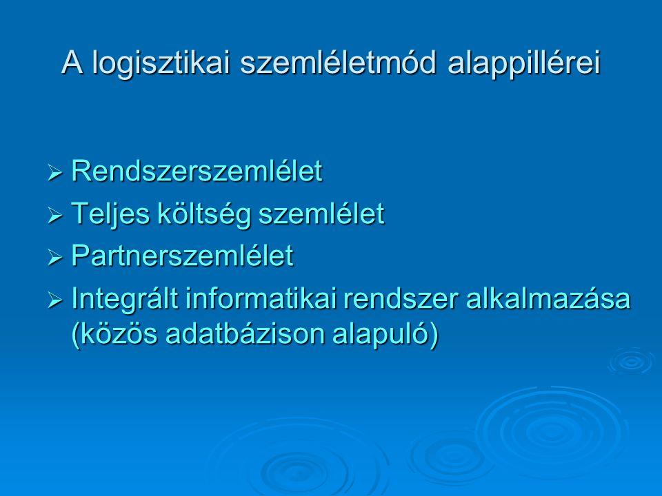A logisztikai szemléletmód alappillérei  Rendszerszemlélet  Teljes költség szemlélet  Partnerszemlélet  Integrált informatikai rendszer alkalmazás