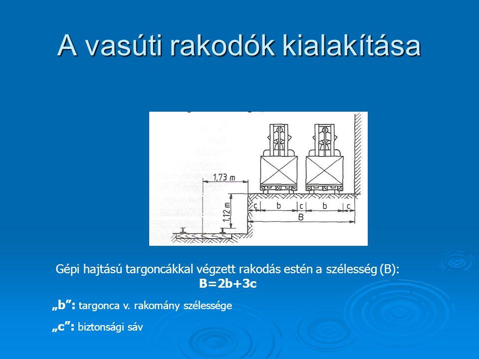 """A vasúti rakodók kialakítása Gépi hajtású targoncákkal végzett rakodás estén a szélesség (B): B=2b+3c """"b"""": targonca v. rakomány szélessége """"c"""": bizton"""