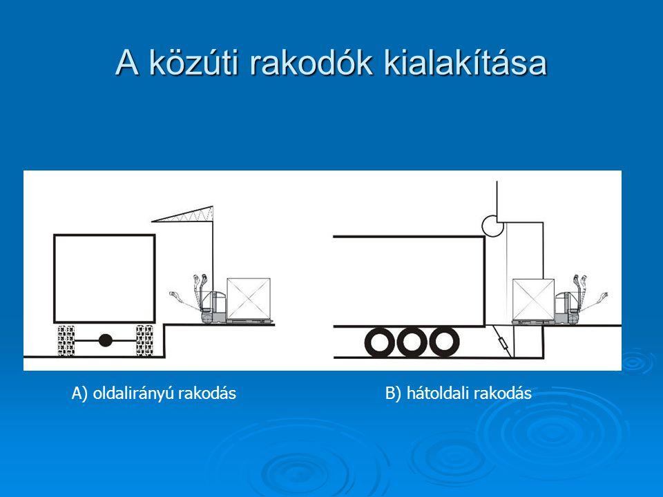 A közúti rakodók kialakítása B) hátoldali rakodásA) oldalirányú rakodás