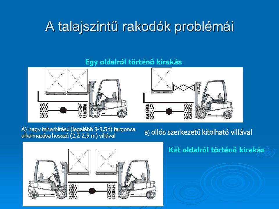 A talajszintű rakodók problémái A) nagy teherbírású (legalább 3-3,5 t) targonca alkalmazása hosszú (2,2-2,5 m) villával B) ollós szerkezetű kitolható