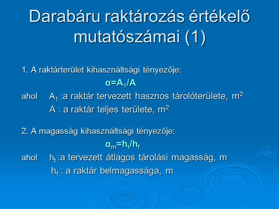 Darabáru raktározás értékelő mutatószámai (1) 1. A raktárterület kihasználtsági tényezője: α=A 1 /A ahol A 1 :a raktár tervezett hasznos tárolóterület