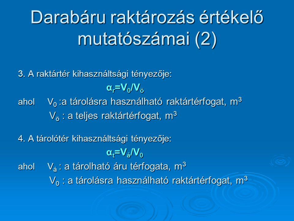 Darabáru raktározás értékelő mutatószámai (2) 3. A raktártér kihasználtsági tényezője: α r =V 0 /V ö ahol V 0 :a tárolásra használható raktártérfogat,