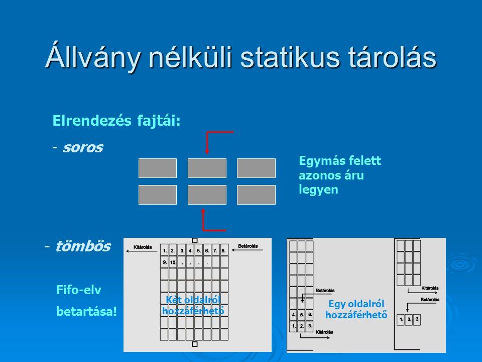 Állvány nélküli statikus tárolás Elrendezés fajtái: - soros Egymás felett azonos áru legyen - tömbös Két oldalról hozzáférhető Egy oldalról hozzáférhe