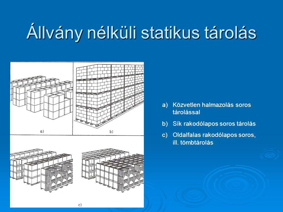 Állvány nélküli statikus tárolás a)Közvetlen halmazolás soros tárolással b)Sík rakodólapos soros tárolás c)Oldalfalas rakodólapos soros, ill. tömbtáro