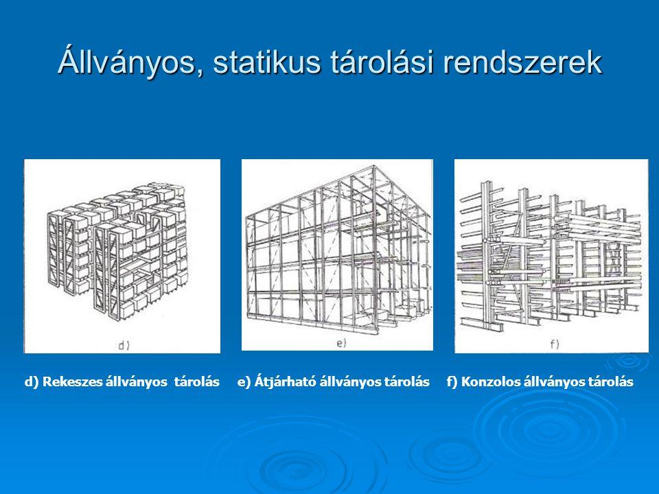 Állványos, statikus tárolási rendszerek d) Rekeszes állványos tároláse) Átjárható állványos tárolásf) Konzolos állványos tárolás