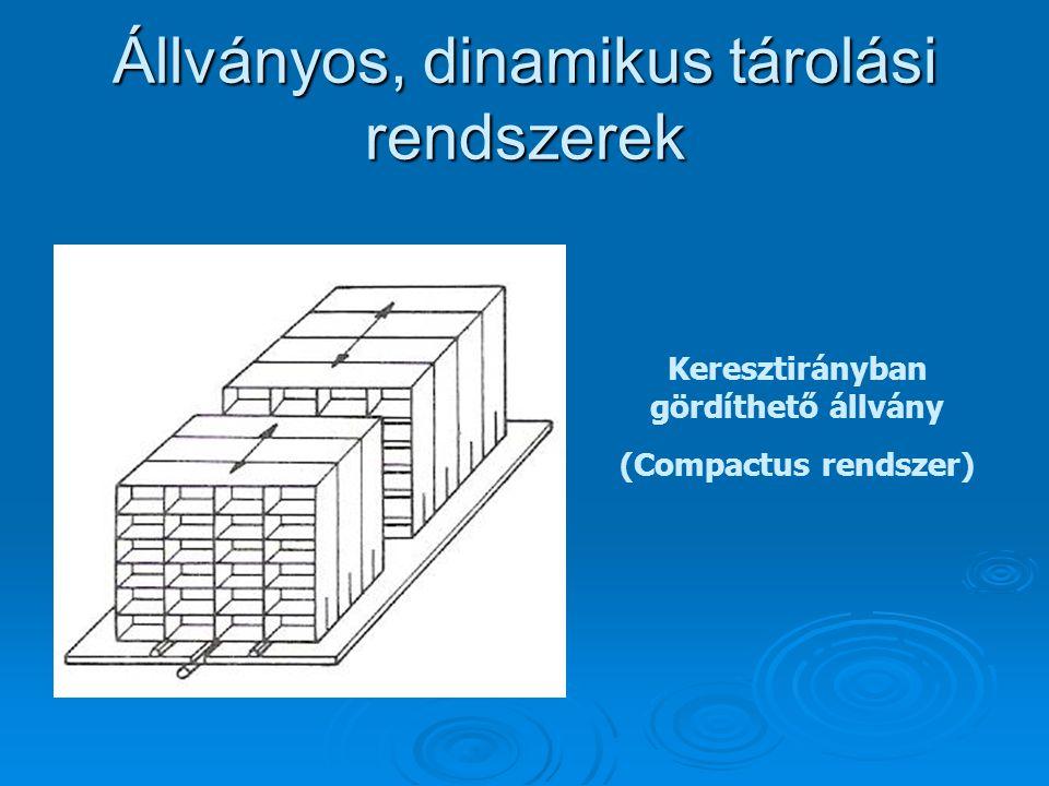 Állványos, dinamikus tárolási rendszerek Keresztirányban gördíthető állvány (Compactus rendszer)