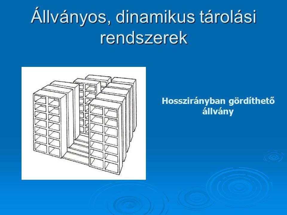 Állványos, dinamikus tárolási rendszerek Hosszirányban gördíthető állvány