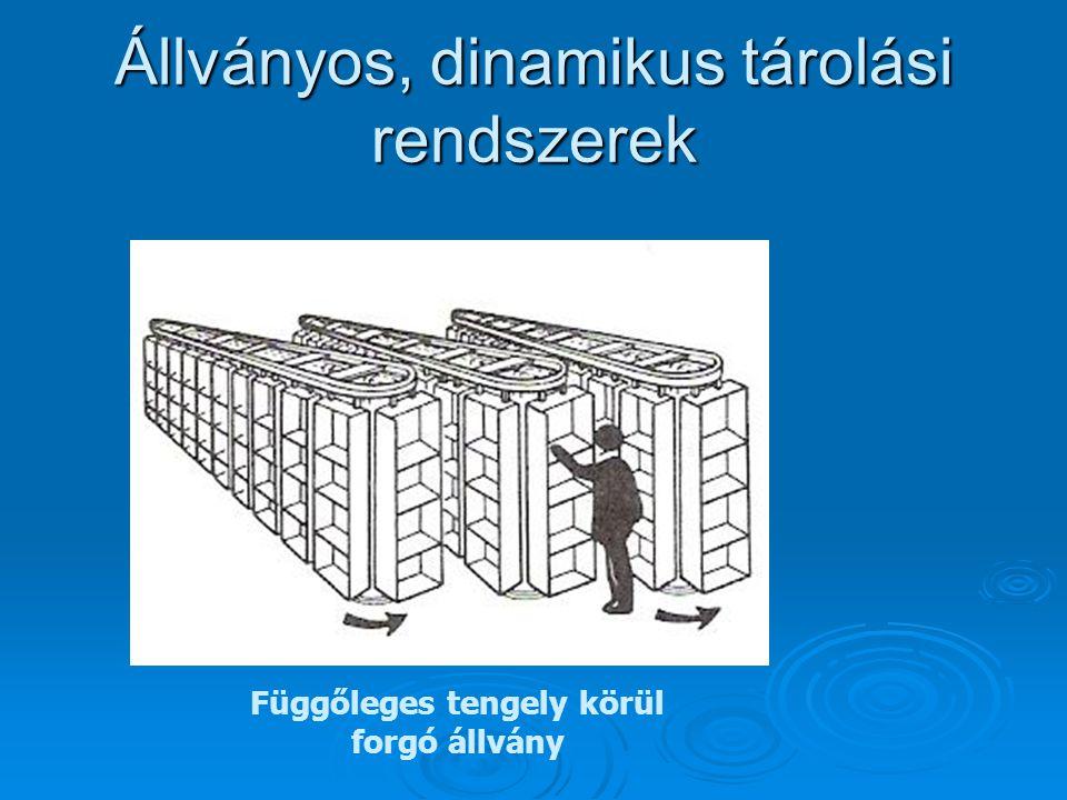 Állványos, dinamikus tárolási rendszerek Függőleges tengely körül forgó állvány