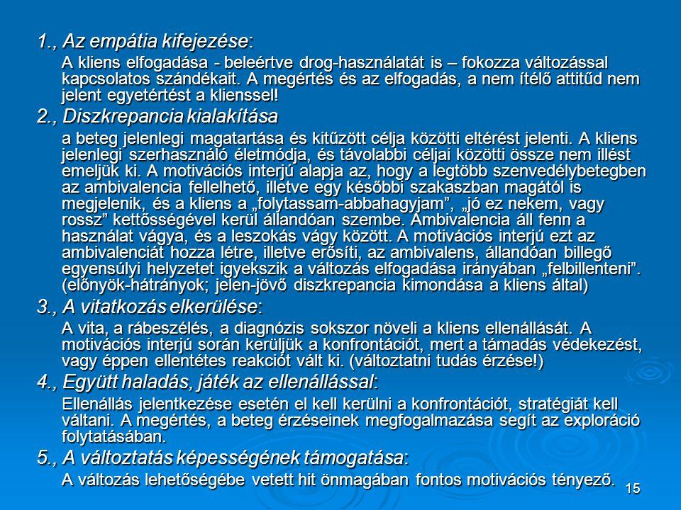 15 1., Az empátia kifejezése: A kliens elfogadása - beleértve drog-használatát is – fokozza változással kapcsolatos szándékait. A megértés és az elfog