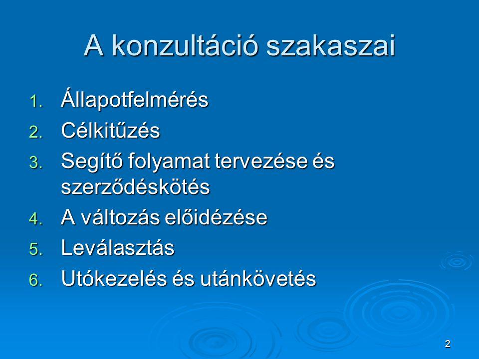 2 A konzultáció szakaszai 1. Állapotfelmérés 2. Célkitűzés 3. Segítő folyamat tervezése és szerződéskötés 4. A változás előidézése 5. Leválasztás 6. U