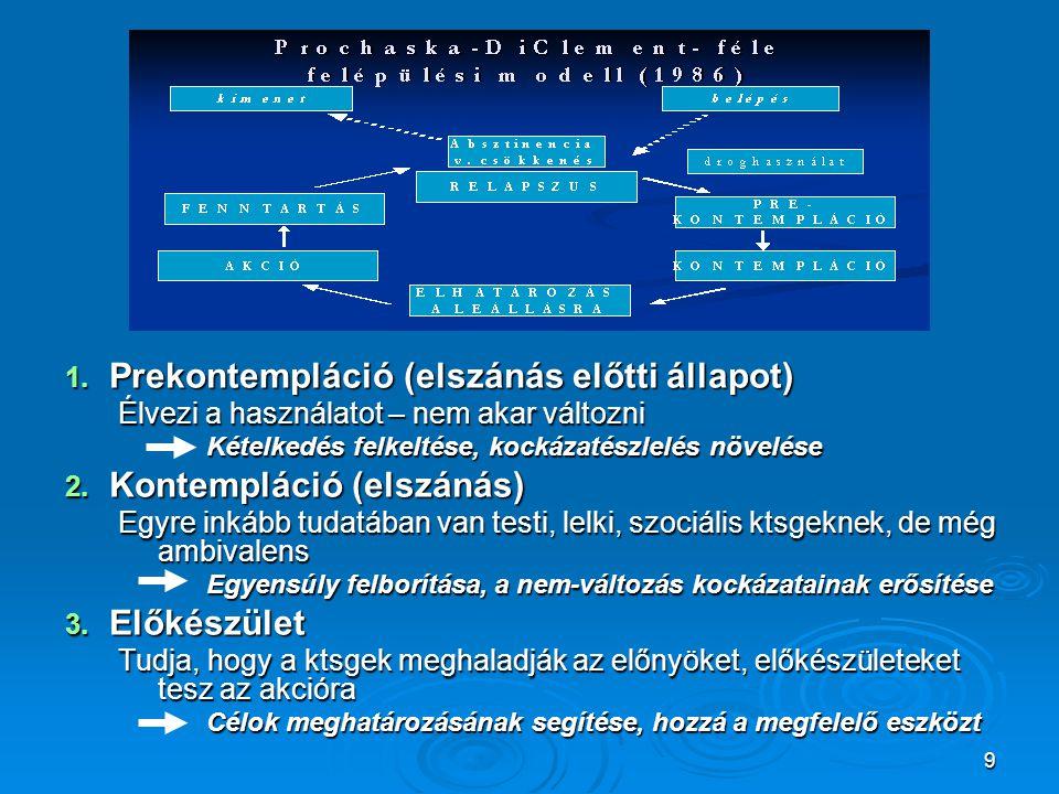 30 Relapszus prevenciós tréning (Jarvis, Tebutt és Mattick, 1995)  Cél: stratégia kialakítása a nagy kockázati helyzetek elkerülésére, azonosítására  Szakaszok:  Változás iránti elköteleződés növelése  Magas kockázatú helyzetek azonosítása naplóvezetés - ivásnapló- tudatosság  Készségtanítás (coping) – visszautasítási és problémamegoldó  Kísértés elkerülése – negatív gondolatok megkérdőjelezése (esemény okolása, nem önmagáé…)  Megcsúszásra való felkészítés negatív érzelmek, de kérjen segítséget.