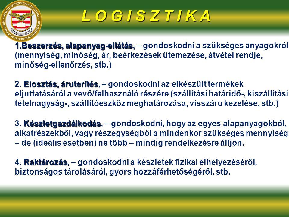 L O G I S Z T I K A 1.Beszerzés, alapanyag-ellátás, 1.Beszerzés, alapanyag-ellátás, – gondoskodni a szükséges anyagokról (mennyiség, minőség, ár, beérkezések ütemezése, átvétel rendje, minőség-ellenőrzés, stb.) Elosztás, áruterítés 2.