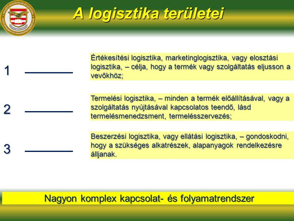 Értékesítési logisztika, marketinglogisztika, vagy elosztási logisztika, – célja, hogy a termék vagy szolgáltatás eljusson a vevőkhöz; 1 Termelési logisztika, – minden a termék előállításával, vagy a szolgáltatás nyújtásával kapcsolatos teendő, lásd termelésmenedzsment, termelésszervezés; 2 Beszerzési logisztika, vagy ellátási logisztika, – gondoskodni, hogy a szükséges alkatrészek, alapanyagok rendelkezésre álljanak.
