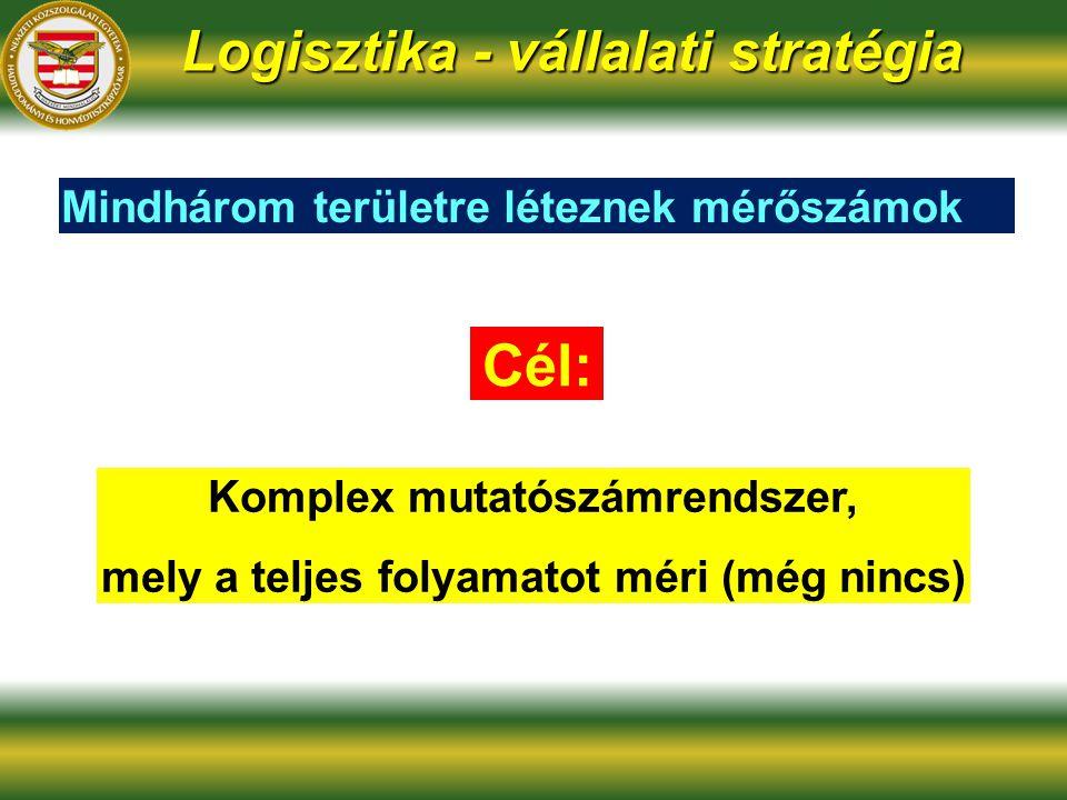 Logisztika - vállalati stratégia Cél: Komplex mutatószámrendszer, mely a teljes folyamatot méri (még nincs) Mindhárom területre léteznek mérőszámok