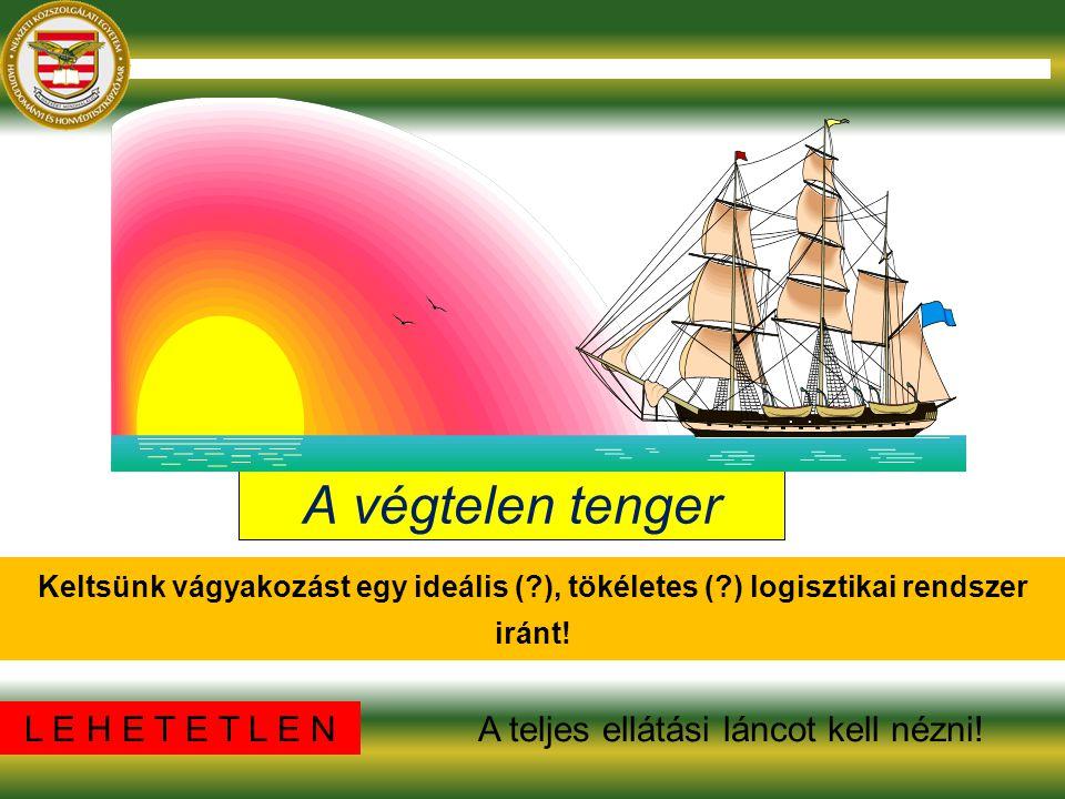 A végtelen tenger Keltsünk vágyakozást egy ideális (?), tökéletes (?) logisztikai rendszer iránt.