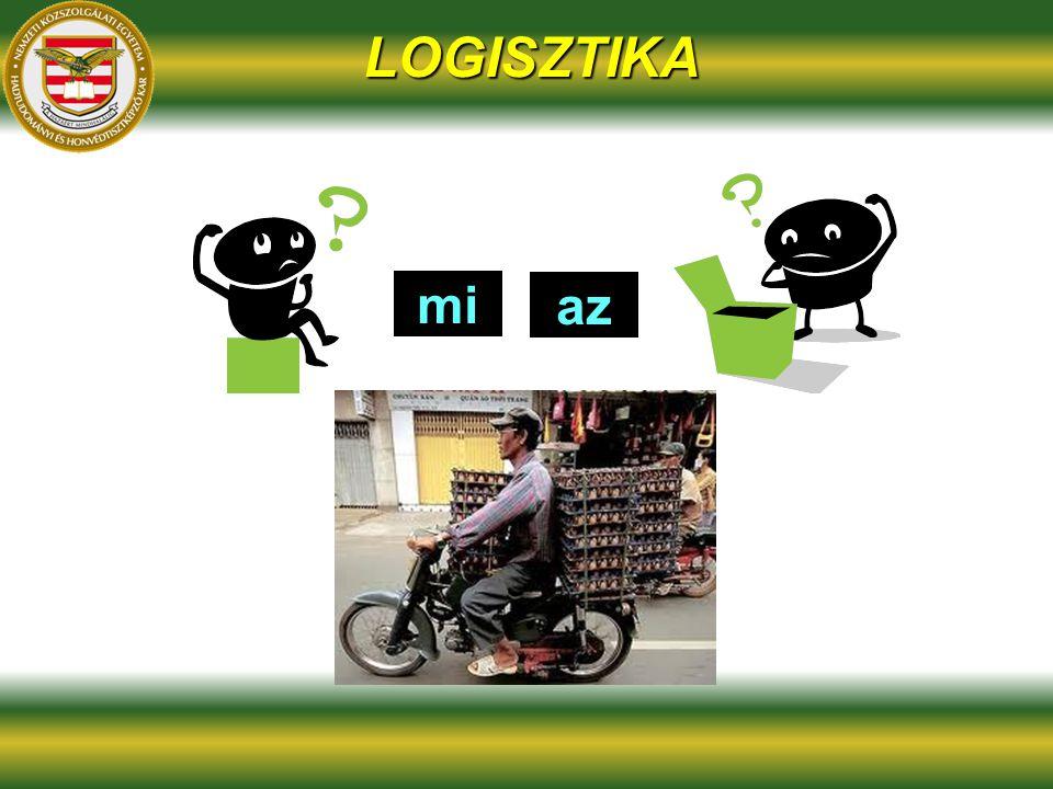 A logisztikát az 5M segítségével következőképpen tudjuk szemléletesen megmagyarázni: A logisztika •megfelelő anyag, eszköz, személy •megfelelő helyre •megfelelő időben •megfelelő mennyiségben és minőségben •megfelelő költségek mellett történő eljuttatását jelenti.