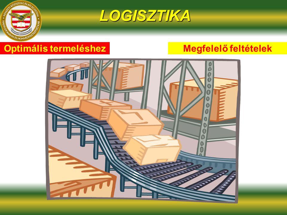Optimális termeléshezMegfelelő feltételek LOGISZTIKA